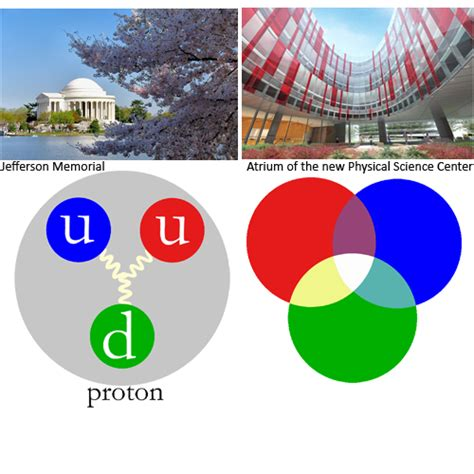 of maryland colors quarks and colors symposium umd physics