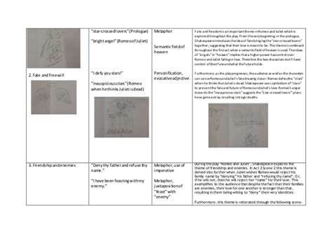 field of themes macbeth romeo and juliet key quotations table