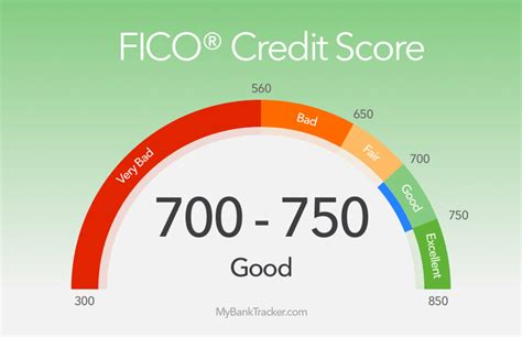 my credit score is 700 can i buy a house the benefits of good credit score 700 to 750