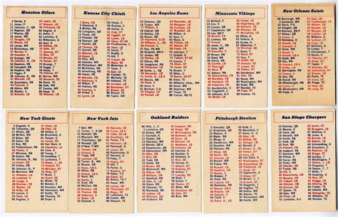 nfl schedule pocket printable 1970 nfl roster packet pocket schedule los angeles rams ebay