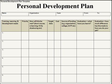 Personal Development Plan Template 6 free personal development plan templates excel pdf formats
