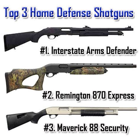 best shotguns for home defense preppersworld