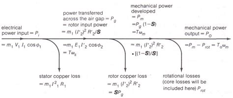 three phase induction motor tutorial basics of 3 phase induction motor part 1 eep motorcycle review and galleries