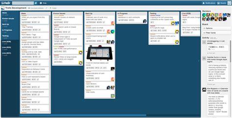 trello board templates 使用trello管理你的项目 学步园