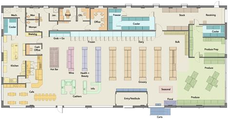 layout supermarket cutaways floorplans blueprints grocery store floor