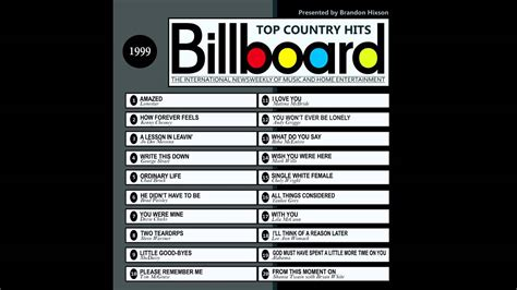 billboard top country hits  youtube
