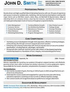 Professional Exles Of Resumes by Resume Sles Types Of Resume Formats Exles And
