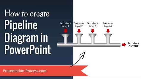 how to create gear diagrams in powerpoint using shapes how to create pipeline diagram in powerpoint youtube