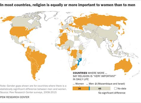 Religion Politics And Gender In Indonesia Disputing The Muslim in most countries religion is equally or more important