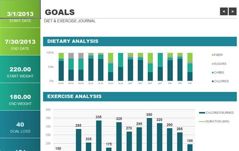 Calories And Exercise Chart Template My Excel Templates Fitness Tracker Template