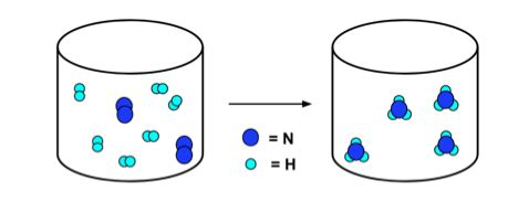 Of Conservation Of Matter Picture