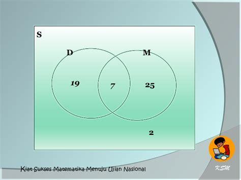 venn diagram with numbers exle vin diagram in excel can diagram elsavadorla