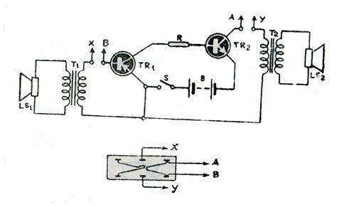 Gambar Dan Mixer Yamaha amazing audio mixer layout dan skema composition