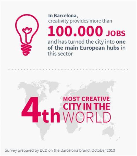 Barcelona Creative 3 barcelona creative capital meet barcelona
