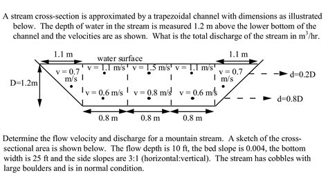 cross sectional area of a stream a stream cross section is approximated by a trapez