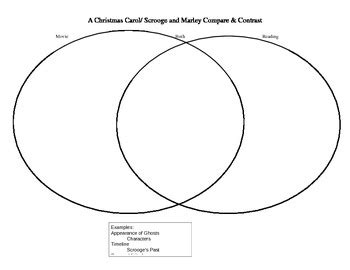 venn diagram in subject scrooge and marley compare and contrast venn diagram by