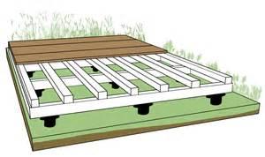 construire une terrasse en bois sur sol meuble 3