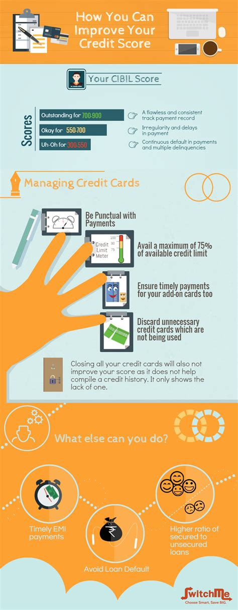 house loan credit score needed credit score house loan 28 images breaking your credit score infographic why your