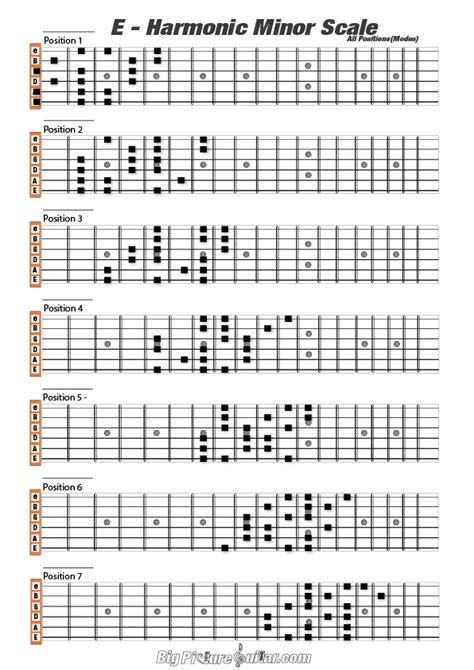 arabic guitar scale backing track backingtrackhq harmonic minor big picture guitar