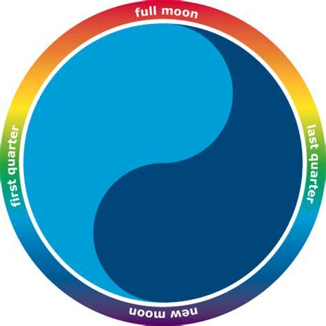 yin yang colors moon month yin yang and rainbow colors