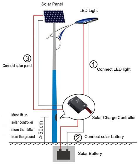 wiring model tempstar diagram nrgf60db04 wiring diagrams