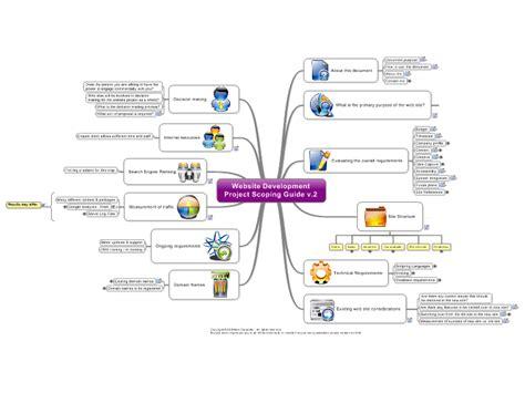 web design layout guide mindmanager website design and development scoping