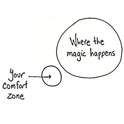 Where The Magic Happens Your Comfort Zone by The Comfort Zone Or Where The Magic Happens Iceburner