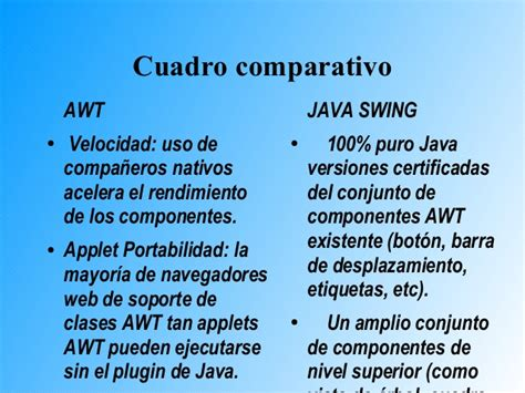 java swing vs java swing vs