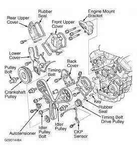 2003 acura mdx timing belt replacement engine mechanical