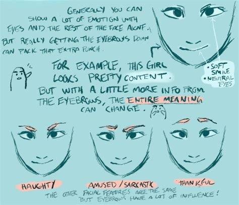 adding expression how to draw eyebrows step by step under construction