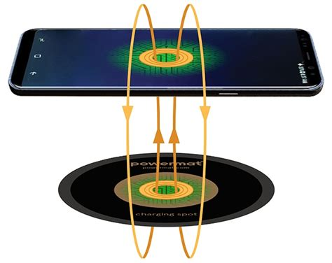 Power Mat Wireless Charger by Powermat Jumps On The Qi Wireless Charging Bandwagon