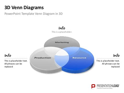 Powerpoint 3d Venn Diagrams Template Venn Diagram Template Powerpoint