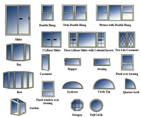 styles of windows different types of windows architecture styles
