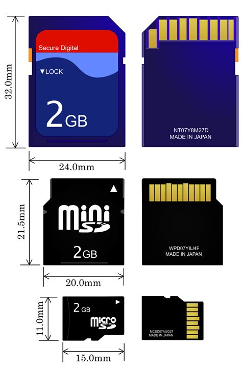 Mini Micro Sd secure digital