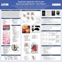 duplicate appendix with acute ruptured appendicitis case