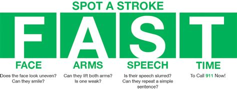 signs your had a stroke learn about strokes stroke education lafayette general health