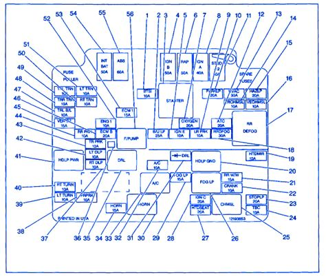 1999 s10 fuse box wiring diagram with description