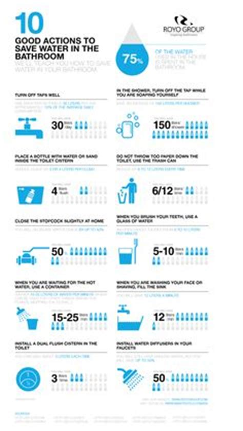 ways to conserve water in the bathroom 1000 images about ahorro de agua on pinterest graphic