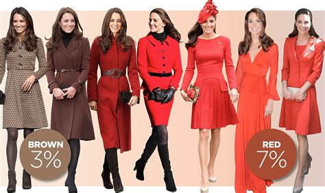 kate color schemes kate middleton here we chart the colours that made the