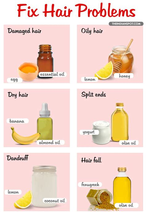 Diy Hair Care Best Hair Masks For Hair Bellatory Best 25 Diy Hair Ideas On Diy Hair Treatments Diy Hair Care And Hair Mask