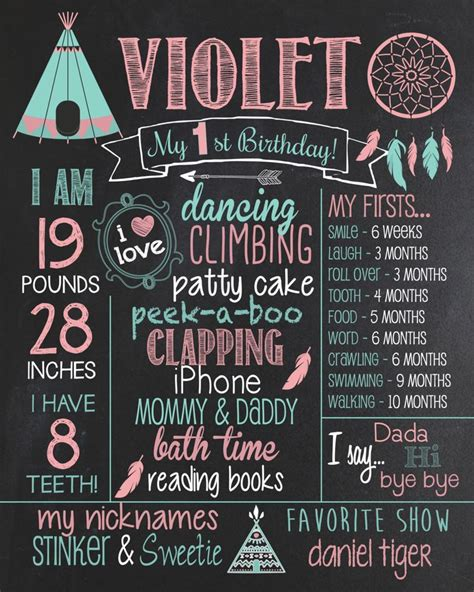 birthday chalkboard poster template 25 best ideas about birthday chalkboard on