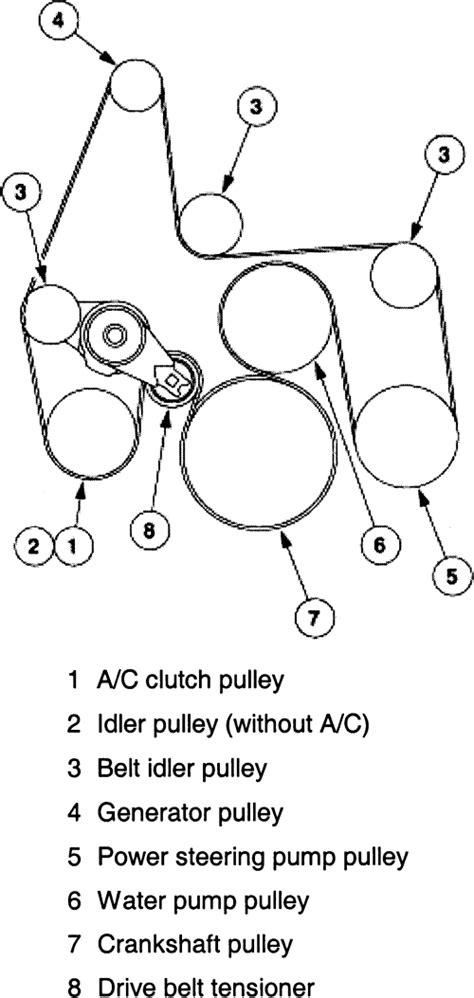 2004 chevrolet 2 2l sfi dohc 4cyl repair guides 2004 chevrolet cavalier 2 2l sfi dohc 4cyl repair guides