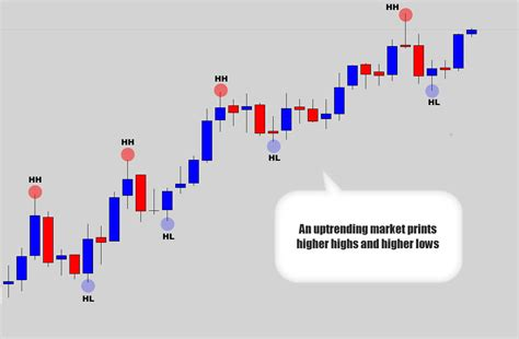 scalping vs swing trading forex daytrading system premium day trading university