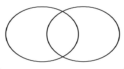 venn diagram two circles venn diagram template 2 circles www pixshark