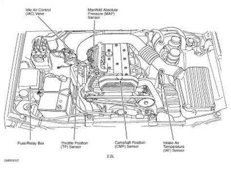 car engine manuals 1999 isuzu amigo electronic valve timing 1999 isuzu rodeo question p0341 camshaft position sensor cir