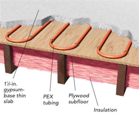 best way to heat a house is radiant floor heating the best way to warm a well