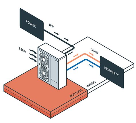 air source heat wiring diagram air wirning diagrams