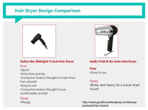 Hair Dryer Market Price by Hair Dryer Product Research