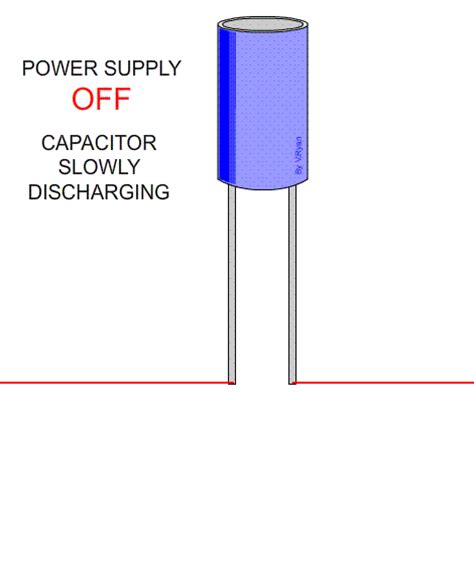 how a capacitor works capacitors
