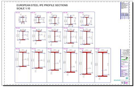 ipe steel sections tables european ipe profile steel sections dwg cad drawings